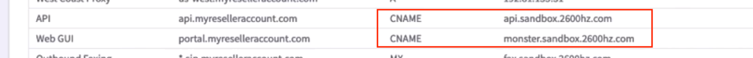 DNS branding CNAMEddress.png