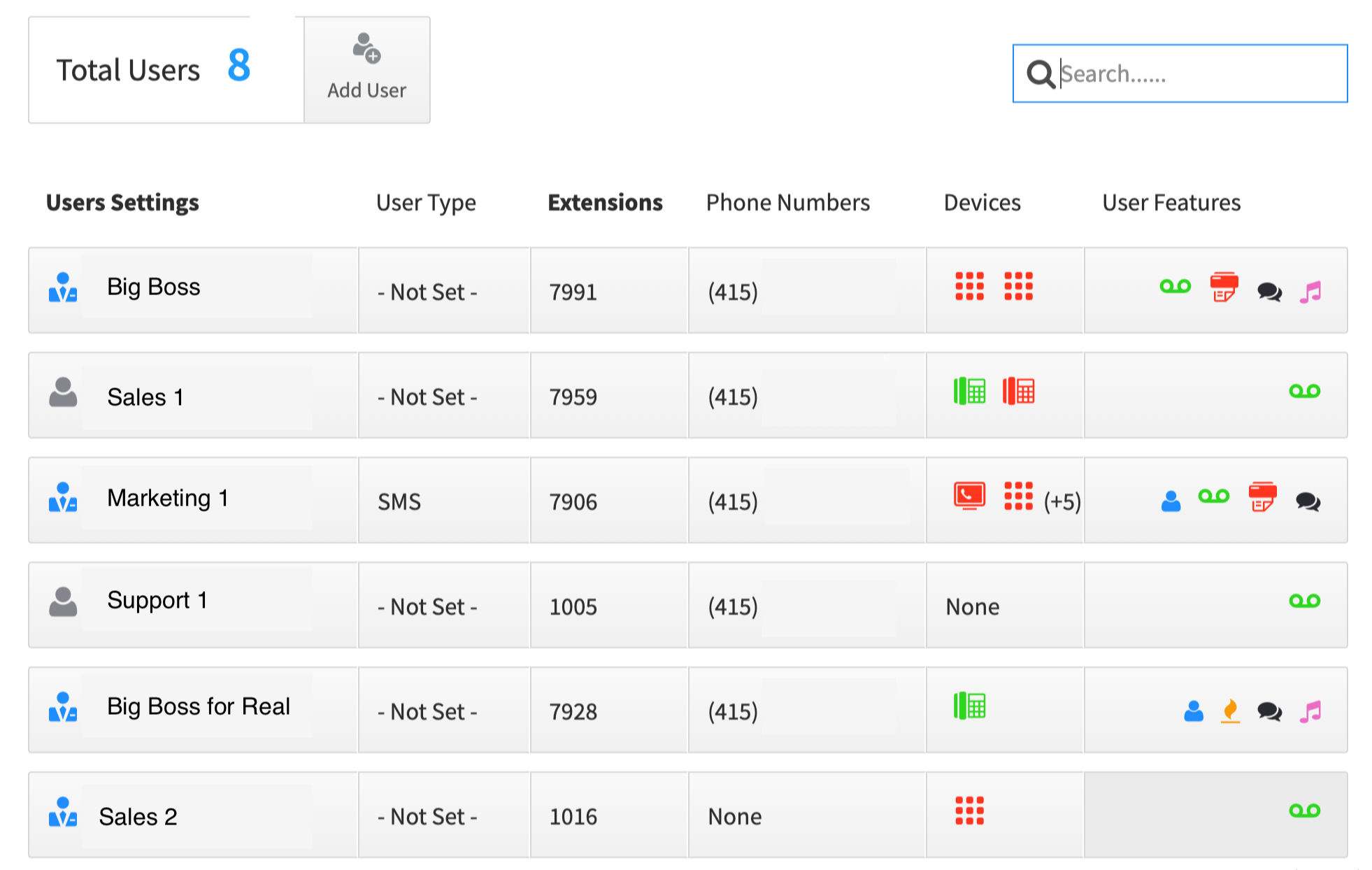SmartPBX Dashboard User List.png